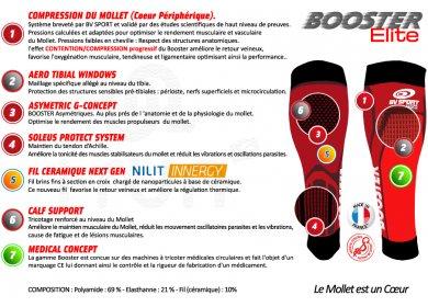 BV Sport Booster Elite